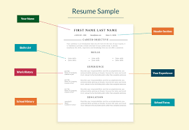 Stimulating Resume Services Yonkers Ny Tags Resume Services
