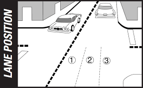 Speed Limit In Blind Intersection Motorcycle Manual Ride Within Your Abilities New York State Of
