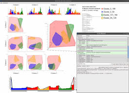 50 top free data mining software predictive analytics today