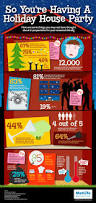 holiday house party infographic http www metlife com assets ah