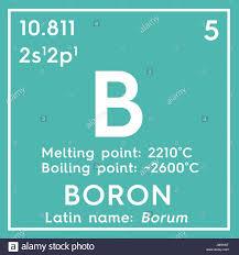 Periodic Table Metalloids Boron Metalloids Chemical Element Of Mendeleev U0027s Periodic Table