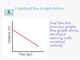 coordinates you will need your graph worksheet interpret the graph