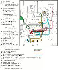 gti engine bay diagram mk4 wiring diagrams instruction