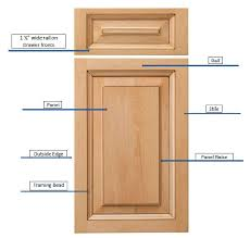 kitchen cabinet door fronts and drawer fronts selecting cabinet doors for a new kitchen craig allen