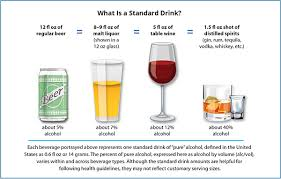 what is a standard drink national institute on abuse