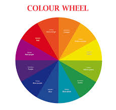 Colour Scheme Creating Colour Schemes Using The Colour Wheel Uk Curtains And