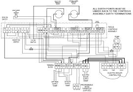 electromax installation