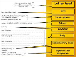 semi modified block letter sample mediafoxstudio com