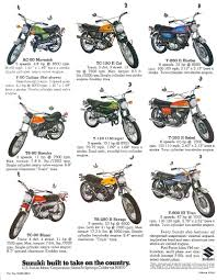 suzuki motorcycle suzuki motorcycle models sold in the usa 1970 1979