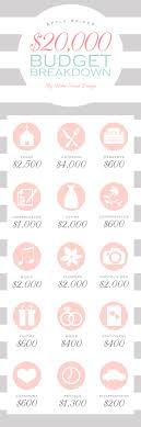 wedding costs budget breakdown for a 20 000 wedding budgeting weddings and