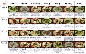 what os diabetes renal diet foods renal diet menu and kidney