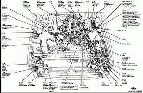 wiring diagram 1997 ford ranger u2013 the wiring diagram u2013 readingrat