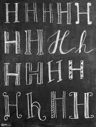 a complete amateur s guide to chalk lettering tips ideas and