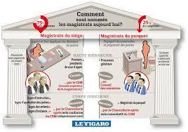 magistrats du si鑒e et du parquet magistrat du si鑒e d馭inition 28 images l outrage des