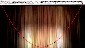 home theater curtain example of a tab curtain youtube