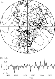 Definition Of Wildfire Intensity by Climate And Wildfires In The North American Boreal Forest