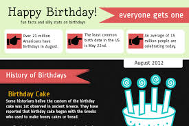43 Best Funny Images On - 43 funny happy birthday slogans and taglines brandongaille com
