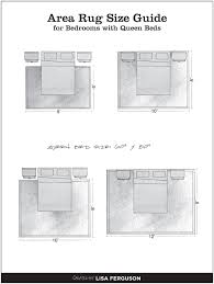 Sizes Of Area Rugs area rug size guides from decor mentor founder lisa ferguson