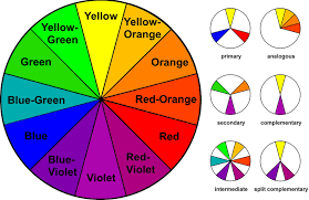 colors combinations using the color wheel when choosing color combinations addvantage