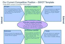 business strategy and competitor analysis swot