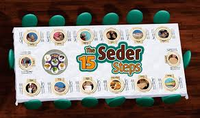 seder for children the seder passover guide kids