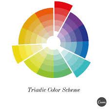 Colour Scheme 6 Steps To Build A Memorable Brand Color Palette U2013 Design