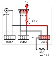 usb cord wiring diagram av cable wiring diagram wiring diagram