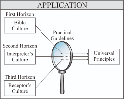 Accomplishments Antonym Some Brief Thoughts On Application In Biblical Interpretation Ses