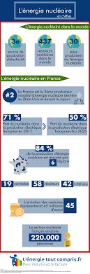 Tout Savoir Sur Les Normes électriques Françaises Tout Savoir Sur La Réglementation Thermique 2020
