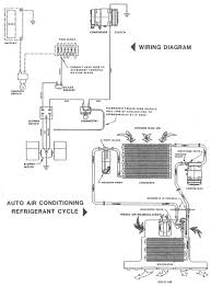 vintage air wiring diagram diagram wiring diagrams for diy car