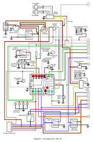 help desperately needed with 90 wiring landyzone land rover forum