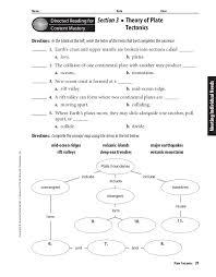 ch 7 glencoe worksheets