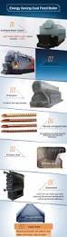 coal boiler types erstine com