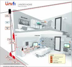 installation guide unifi online