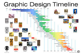 Design Styles Design Styles Fetching Us