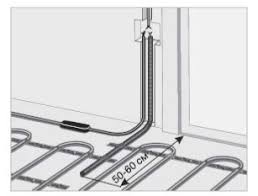 asked questions the electrical underfloor heating store