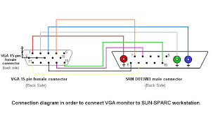 how to connect vga monitor to sun sparc workstation