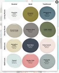 color schemes for homes interior whole house paint color schemes decor miscellaneous