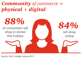 consumer markets 2017 outlook pwc