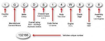 toyota camry vin decoder vehicle identification number vin nz transport agency