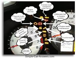 2009 honda crv check engine light dashboard warning lights