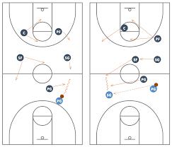 defensive play diagram u2013 under front defensive play under