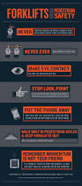 Forklift Operator Certification Card Template 45 Best Safety Tips Images On Pinterest Safety Tips Workplace