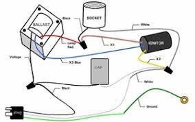 150 watt high pressure sodium light fixture ballast wiring high pressure sodium wiring library