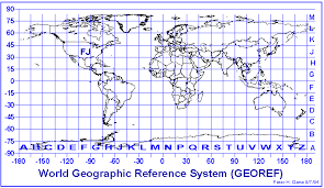 map using coordinates coordinate systems overview