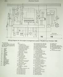 vn v8 wiring diagram on vn images free download wiring diagrams