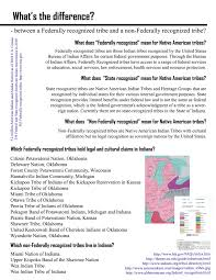 Michigan Indian Tribes Map by Native American Archaeological And Nagpra Resources Ball State