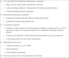 Barge Draft Tables Federal Register Renewable Fuel Standard Program Standards For
