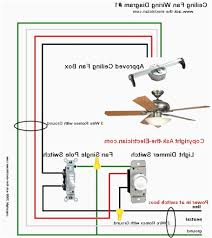 ceiling fan diagram wiring ansis me
