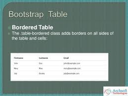 Bootstrap Table Class Bootstrap Ppt By Mukesh